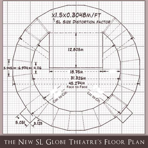 globe theatre diagram arch vis r d april 2010