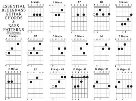 master the f chord 4 easy steps electric acoustic guitar lessons how to learn chords on acoustic guitar how to