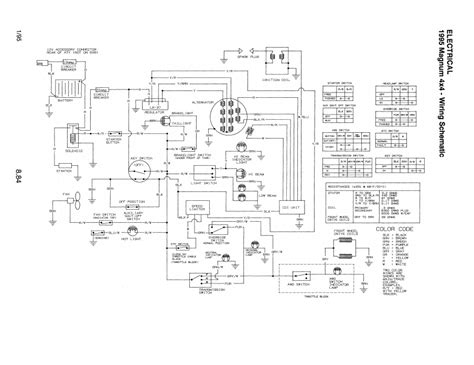 wiring diagram 2008 polaris 500 sportsman polaris predator