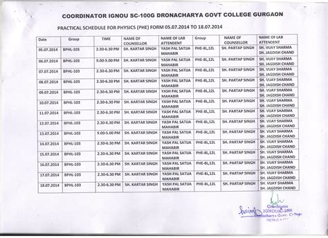 Confirmation Letter Of Ignou Ignou Rc Delhi 3 Announcements Practical Schedule For B Sc Programme Sc 1006 Rc