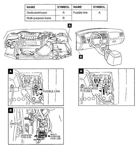 Interesting Mitsubishi Fuse Box Symbols Images Best Image Wire