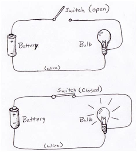 series of open circuit schematic series get free image