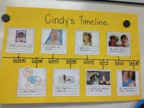 Timeline Book Report Project by Best 20 Timeline Project Ideas On