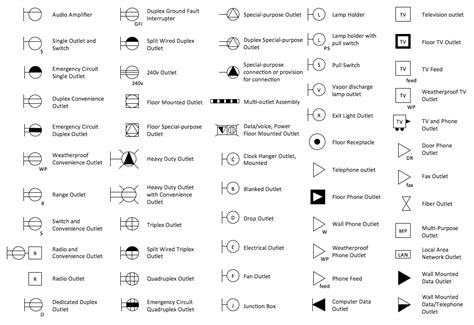 commercial electrical symbols house electrical plan software electrical diagram