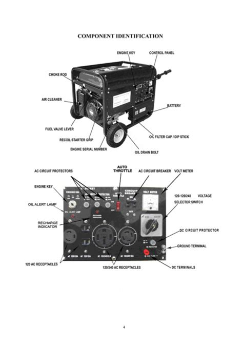 all power 3500 watt generator owners manual wiring