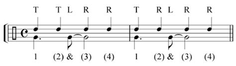 swing quavers beat and rhythm for pop rock keyboard
