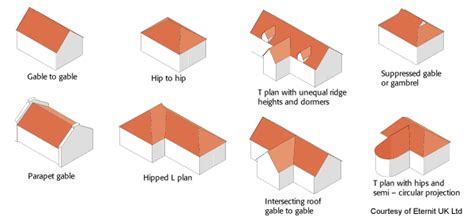 Roof Shapes Donald Roofing Roof Design Chelmsford Essex