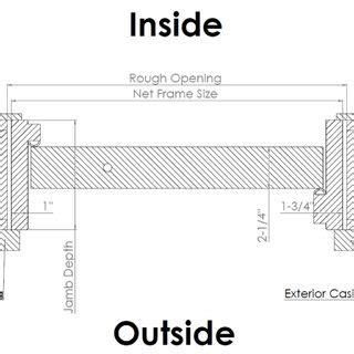 Exterior Door Jamb Sizes Notable Standard Exterior Door Width Standard Exterior Door Jamb Width Exterior Doors Ideas