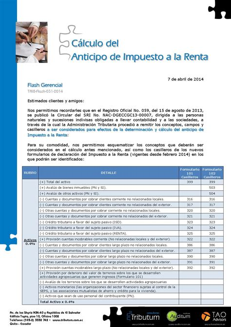 clculo del anticipo del impuesto a la renta c 225 lculo del anticipo de impuesto a la renta by tributum