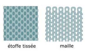 Beau Differents Types De Tissus #3: maille-tissage.png