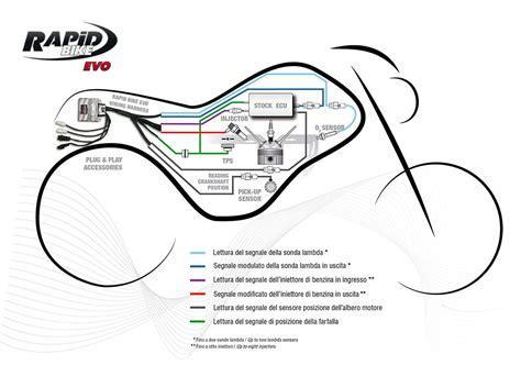 Rapid Bike Evo Yamaha R6 Rapidbike Evo Dimsport Engine Calibration Specialists