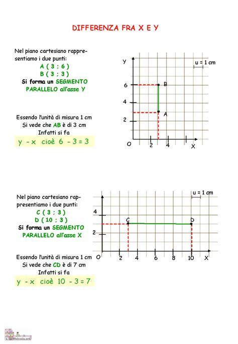 l italiano medio testo tavole di consultazione per la matematica e l italiano