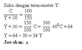 Termometer Skala 100 cagentong