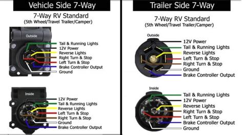 Trailer Running Lights Not Working But Brake Lights Do by Trailer Left Side Brake Turn Signal And Running Lights