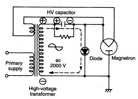 magnetron circuit diagram directory listing of texts government information