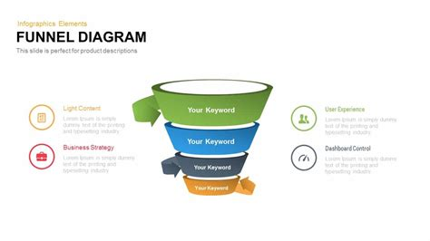 funnel powerpoint template funnel diagram powerpoint and keynote template slidebazaar