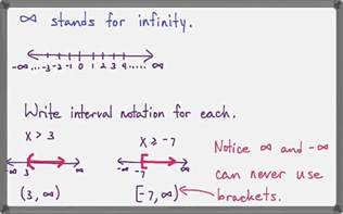 Interval Notation Infinity Interval Notation Introductory Algebra