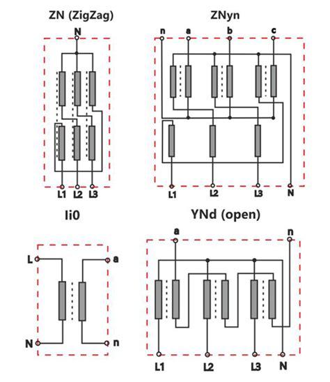 zig zag transformer grounding resistor zig zag transformer grounding resistor 28 images neutral grounding resistor filnor resistors