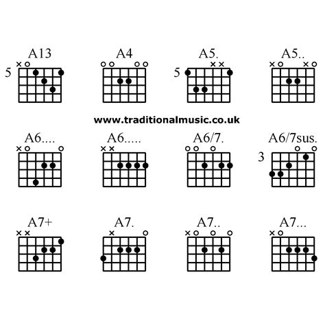 a5 guitar chord diagram guitar chords advanced a13 a4 a5 a5 a6 a6 a6 7 a6