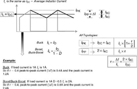 peak to peak inductor ripple current peak to peak inductor ripple current 28 images power tip 37 trade ac line range for input
