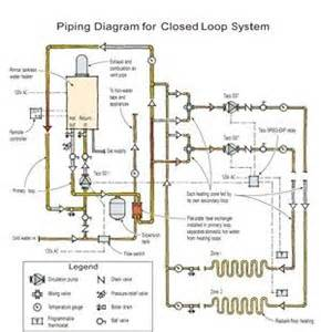 Precision Design Home Remodeling Water Heaters Plumbing And Water On Pinterest