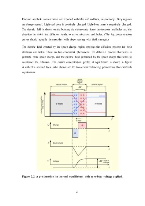 pn junction of led minor project report on pn junction zener diode led characteristics
