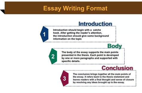 format essay writing what is the best format to write an essay paper quora