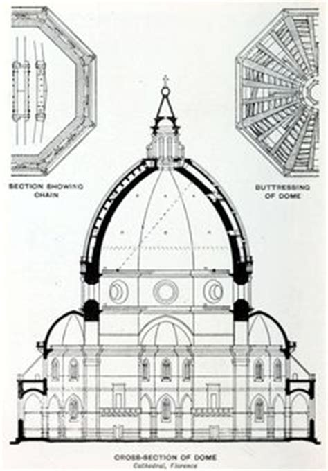 brunelleschis dome the story b00351yf4i 1000 images about brunelleschi on filippo brunelleschi florence and florence italy