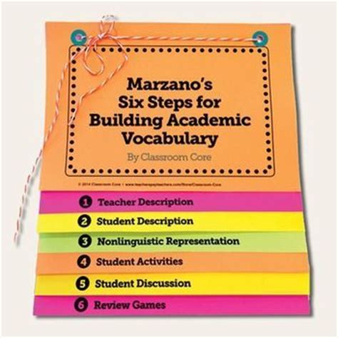 marzano 6 step vocabulary template book the o jays and marzano on