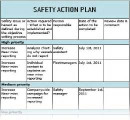 personal safety plan template safety plans in quotes