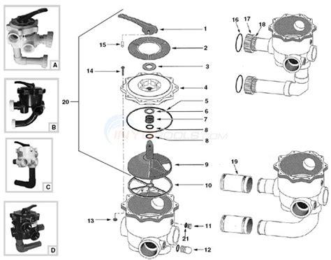 sta rite pool parts diagram sta rite sidemount valves 1 5 quot 2 quot parts inyopools