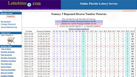 Florida Lucky Money Winning Numbers - history number patterns for florida lotto powerball mega