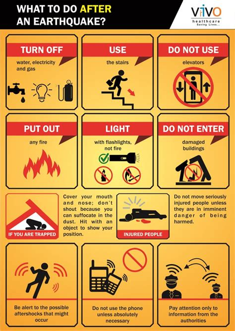 Earthquake What To Do | earthquake safety what to do before during and after an
