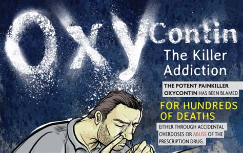 Side Effects Of Detoxing From Oxycontin by Pin Effects Of Oxycodone Hydrocodone Diazepam Temazepam