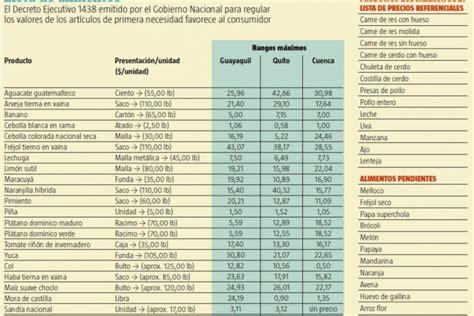lista blanca sri ecuador mercados cuentan con nueva lista de precios referenciales