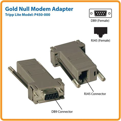 pin layout null modem cable 2pc rj45 to db9 null modem ada amazon ca computers tablets