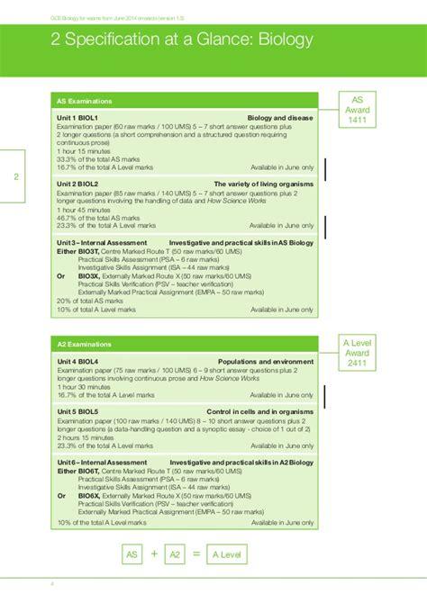 A Level Biology Essay Topics by A Level Biology Essay Topics