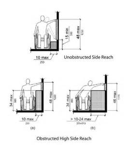 Service counters should be no higher than 34 inches any higher and