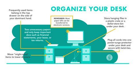 how to organize your desk at work organize your work space to improve productivity
