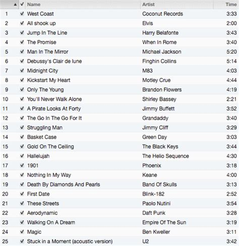 prom song list 2014 top songs for prom 2013 top songs for prom 2013 great 2013