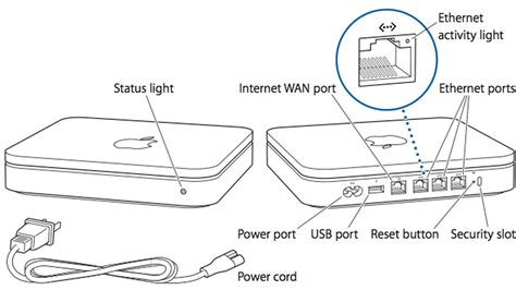 apple airport wiring diagram gallery wiring diagram