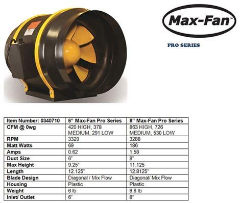 max fan pro 8 8 quot max fan pro series 863 cfm