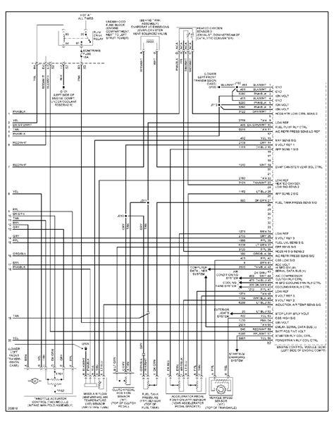 map wire diagram needed saturn sky forums saturn sky forum