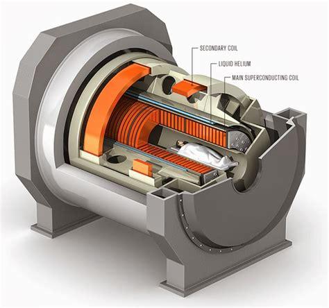 Tesla Mri Machine 11 75 Tesla Mri Being Built For 100 Micron Resolution