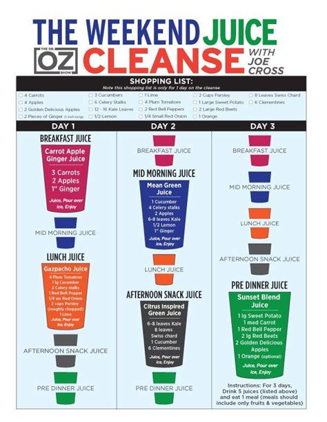 18 Day Detox Diet by 17 Best Ideas About 3 Day Cleanse On 3 Day