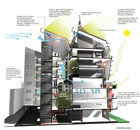 building diagram this diagram shows a vertical courtyard concept to promote