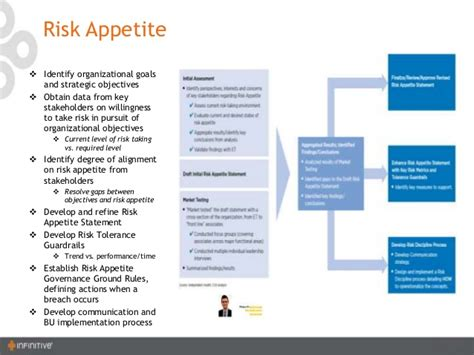 risk appetite template diserafino orsa insurance conference