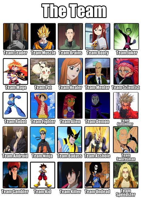 Meme Team - my team meme by supervegeta1986 on deviantart