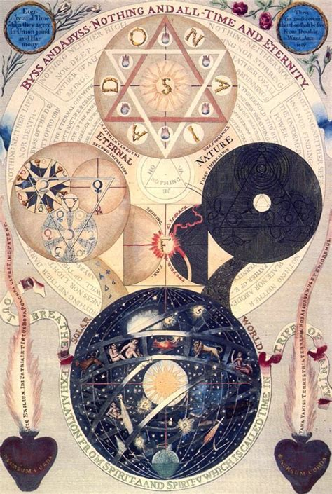 alchemy mysticism hermetic 97 1000 ideas about alchemy tattoo on alchemy