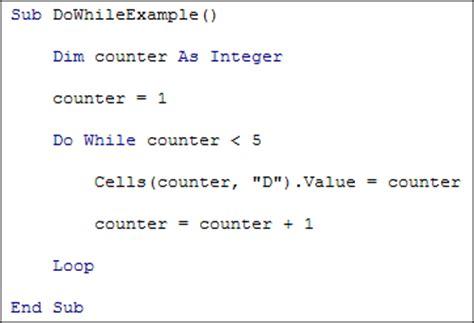 Html Loop Code Phpsourcecode Net